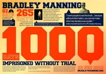 Free_Bradley_Manning_1000days_colour-01_Blog_Mike_Nagler
